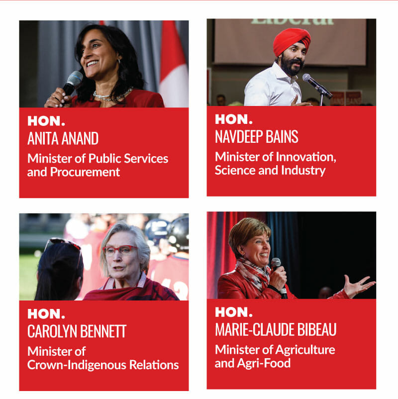 Hon. Anita Anand, Minister of Public Services and Procurement. Hon. Navdeep Bains, Minister of Innovation, Science and Industry. Hon. Carolyn Bennett, Minister of Crown-Indigenous Relations. Hon. Marie-Claude Bibeau, Minister of Agriculture and Agri-Food.