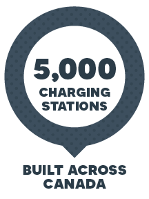 5,000 charging stations built across Canada